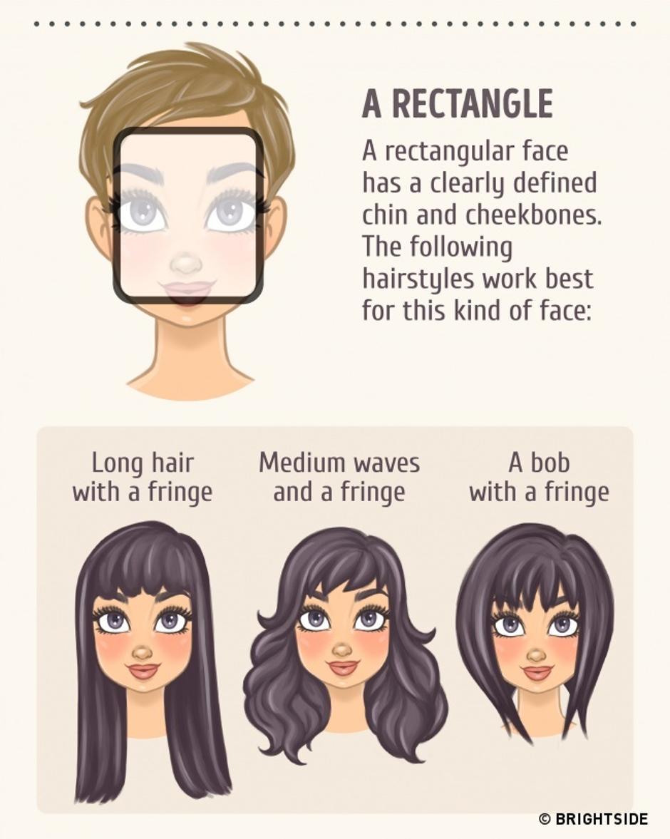 Элементы причесок для круглого лица