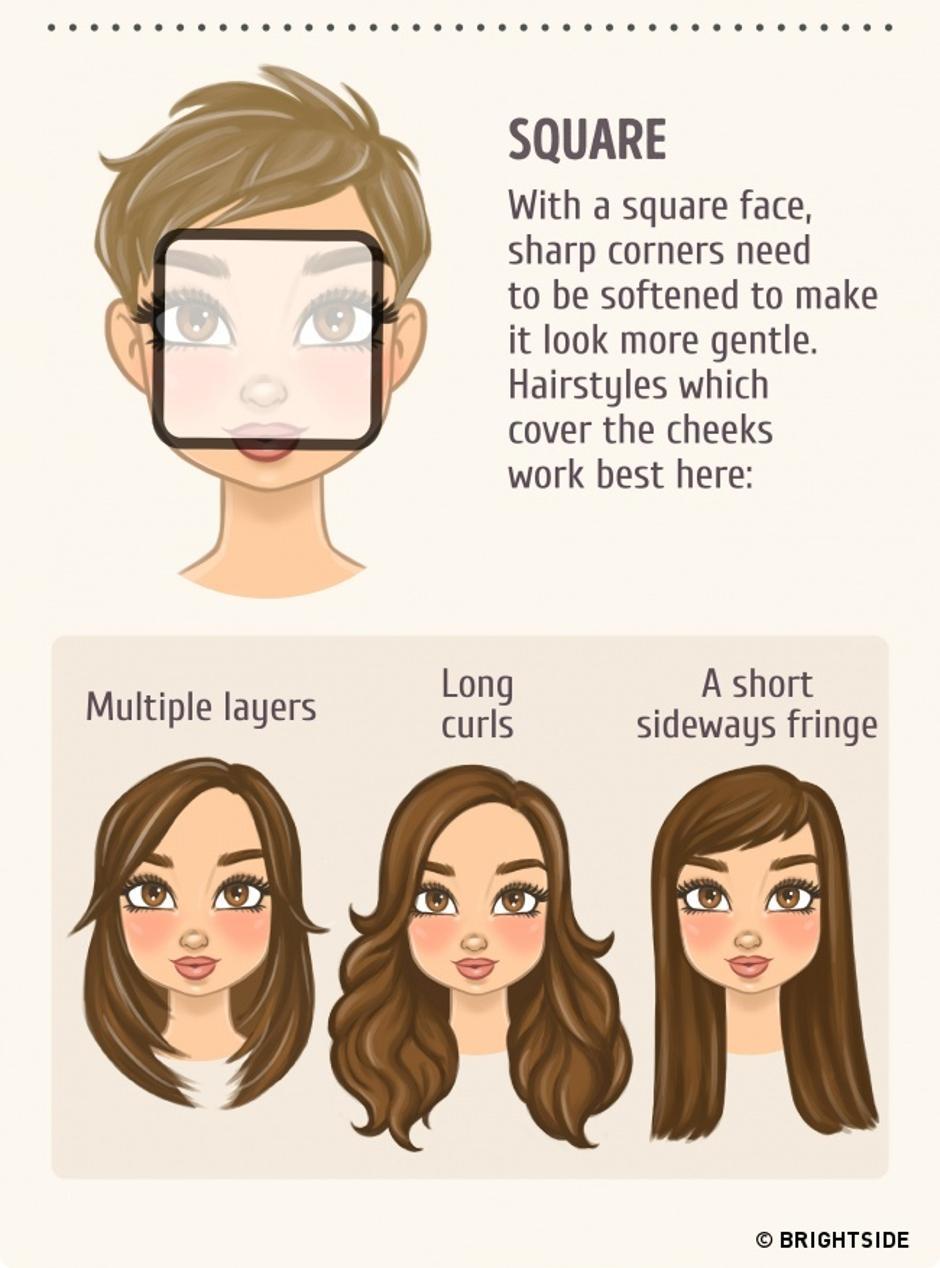 Прически для правильной формы лица